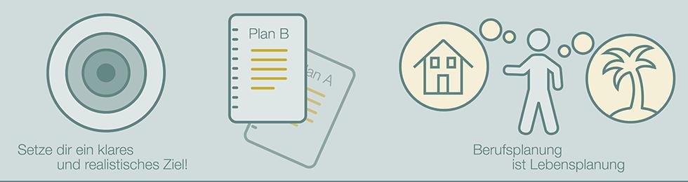 Berufsplanung ist Lebensplanung - Setze dir ein klares und ...